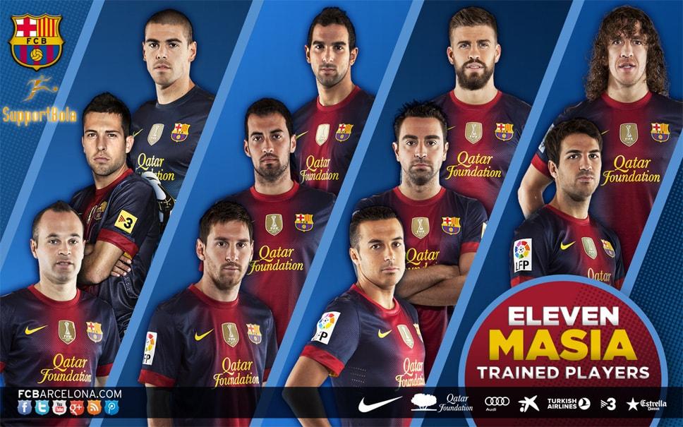 Susunan Pemain Terbaik Barcelona Dalam Semua Laga El Clasico